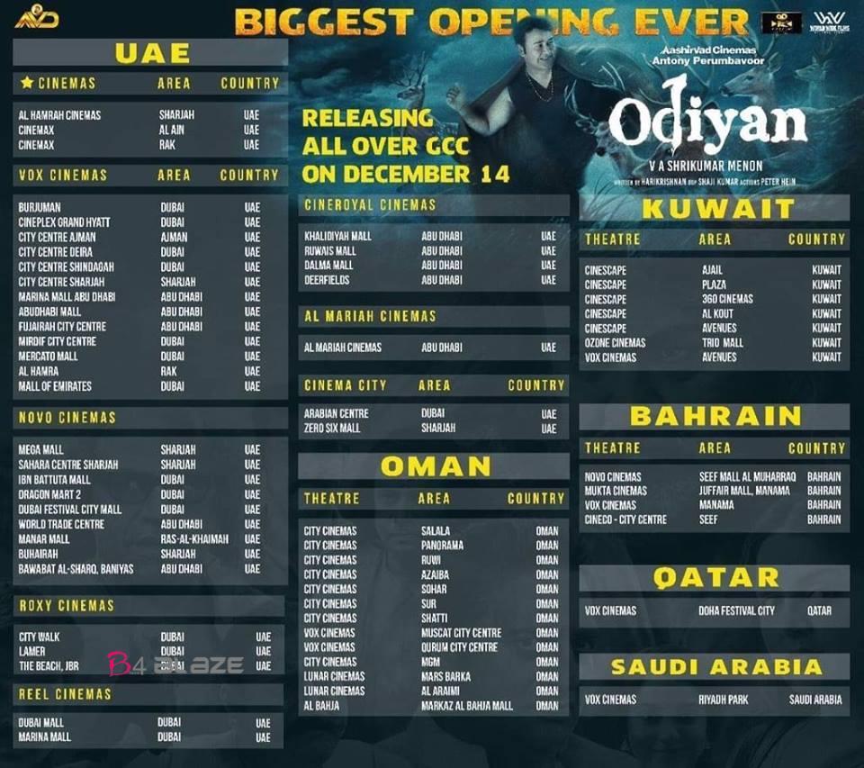 odiyan worldwidetheater list