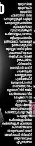 Porinju Mariyam Jose Movie Theatre List 3